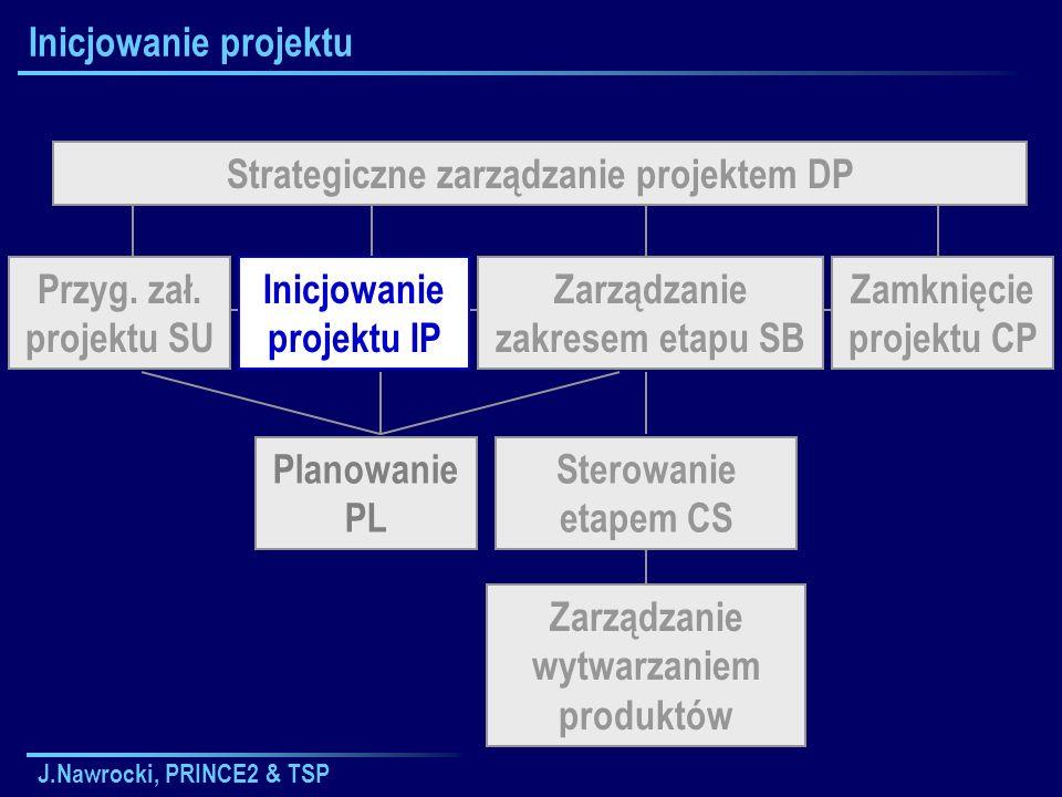 J.Nawrocki, PRINCE2 & TSP Inicjowanie projektu Strategiczne zarządzanie projektem DP Sterowanie etapem CS Planowanie PL Zarządzanie wytwarzaniem produ