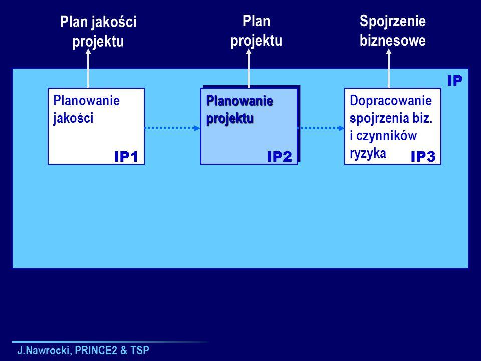 J.Nawrocki, PRINCE2 & TSP Planowanie jakości IP1 IP Plan jakości projektu Planowanie projektu IP2 Plan projektu Dopracowanie spojrzenia biz. i czynnik