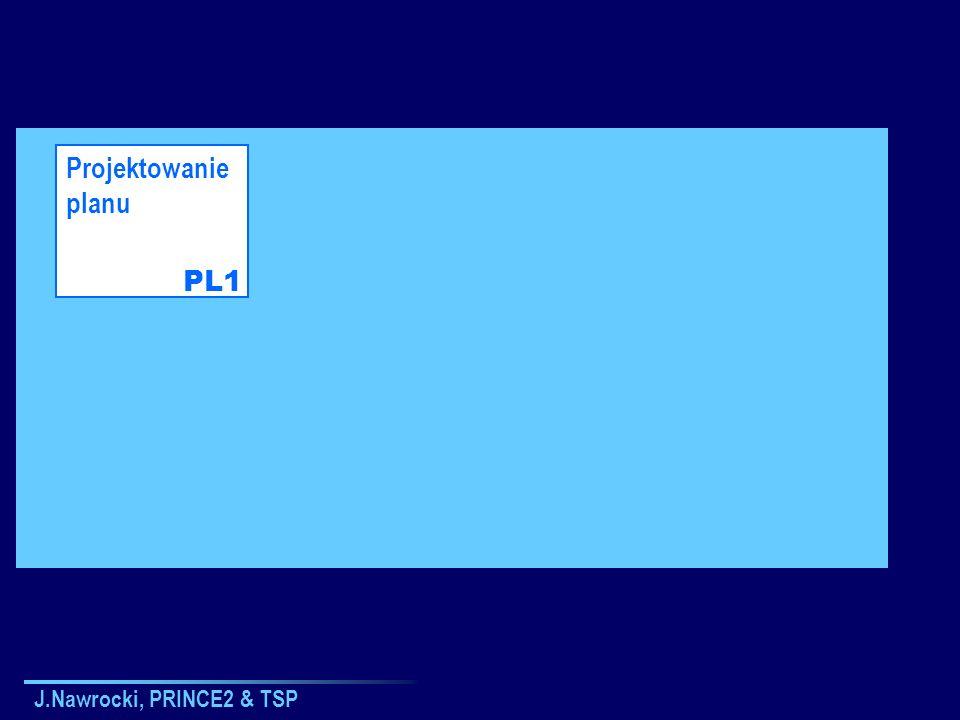 J.Nawrocki, PRINCE2 & TSP Projektowanie planu PL1