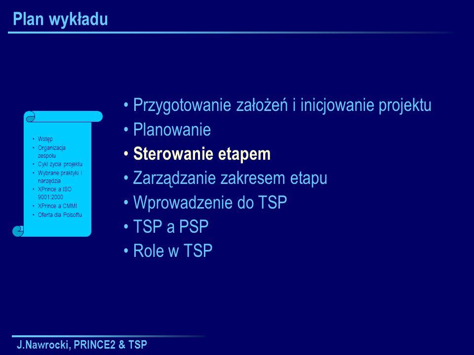 J.Nawrocki, PRINCE2 & TSP Plan wykładu Przygotowanie założeń i inicjowanie projektu Planowanie Sterowanie etapem Zarządzanie zakresem etapu Wprowadzen