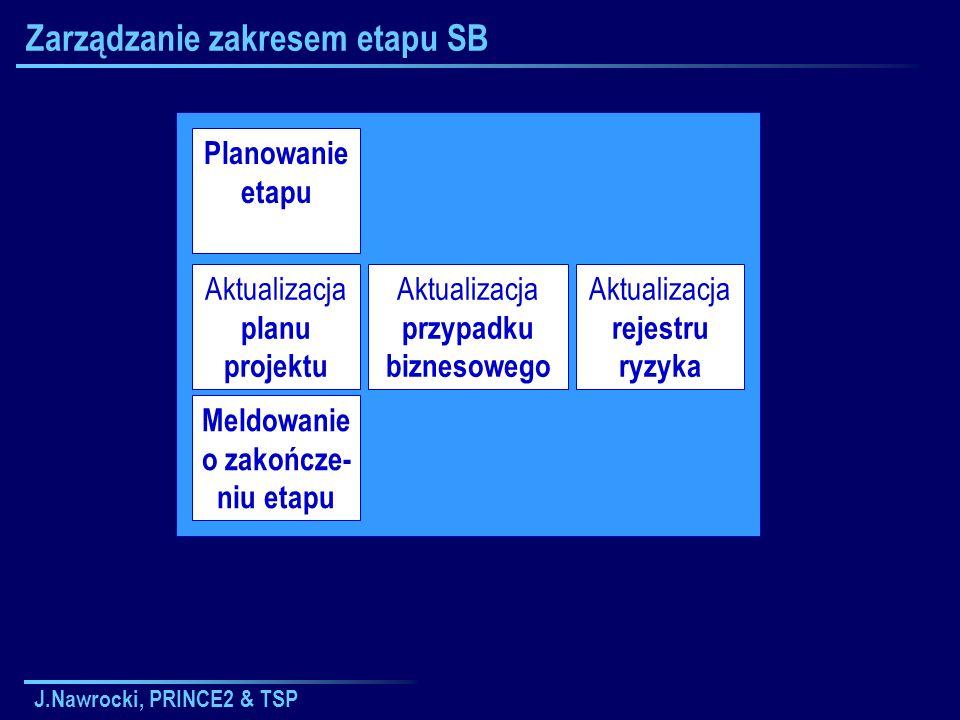 J.Nawrocki, PRINCE2 & TSP Zarządzanie zakresem etapu SB Planowanie etapu Aktualizacja planu projektu Aktualizacja przypadku biznesowego Aktualizacja r