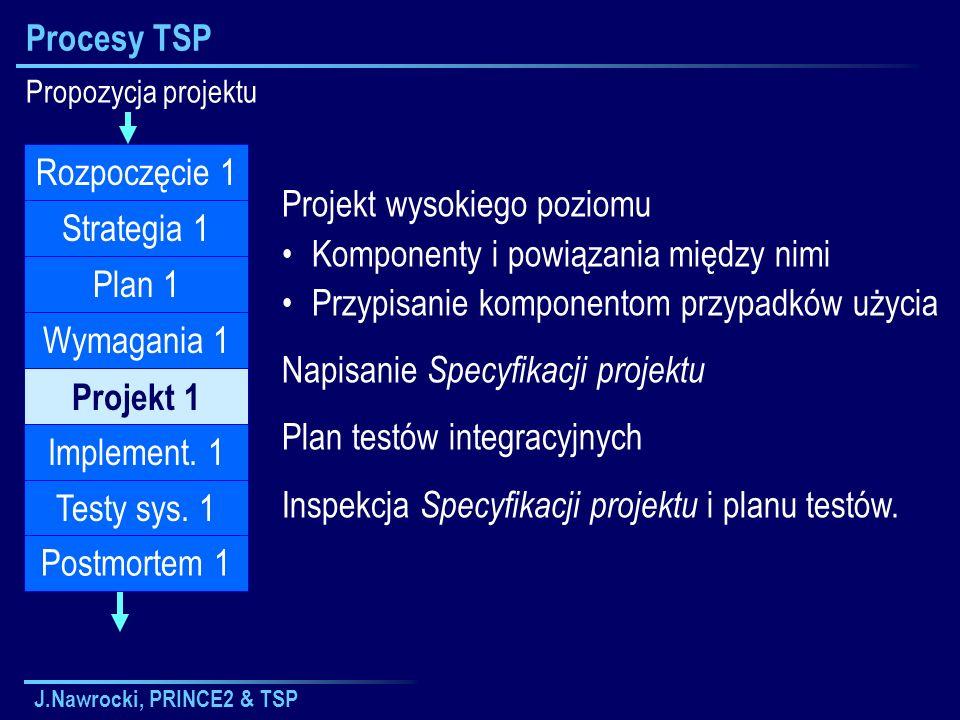J.Nawrocki, PRINCE2 & TSP Procesy TSP Propozycja projektu Plan 1 Wymagania 1 Projekt 1 Implement. 1 Testy sys. 1 Postmortem 1 Strategia 1 Rozpoczęcie