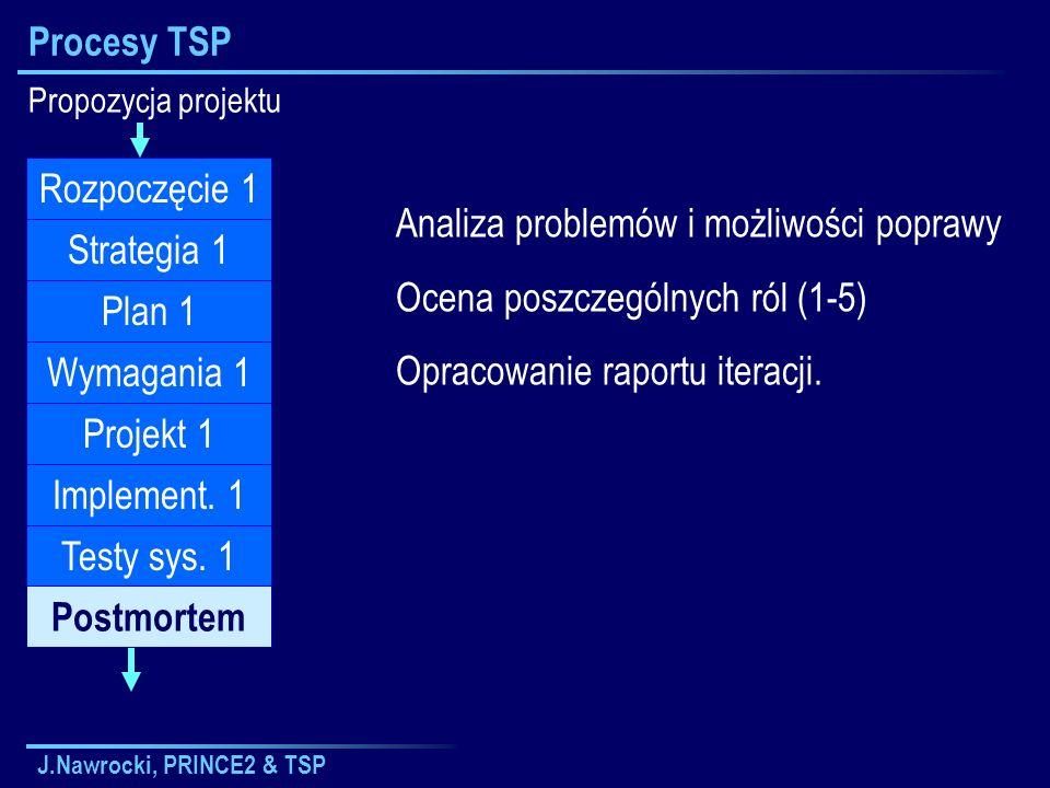 J.Nawrocki, PRINCE2 & TSP Procesy TSP Propozycja projektu Plan 1 Wymagania 1 Projekt 1 Implement. 1 Testy sys. 1 Postmortem Strategia 1 Rozpoczęcie 1
