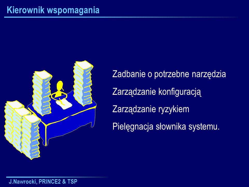 J.Nawrocki, PRINCE2 & TSP Kierownik wspomagania Zadbanie o potrzebne narzędzia Zarządzanie konfiguracją Zarządzanie ryzykiem Pielęgnacja słownika syst