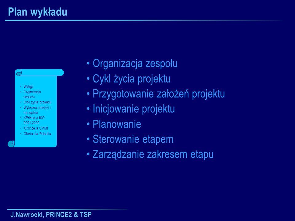 J.Nawrocki, PRINCE2 & TSP Plan wykładu Organizacja zespołu Cykl życia projektu Przygotowanie założeń projektu Inicjowanie projektu Planowanie Sterowan