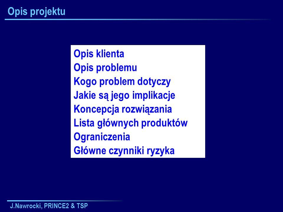 J.Nawrocki, PRINCE2 & TSP Projektowanie planu Definiowanie i analiza produktów Identyfikacja czynności i zależności PL1PL2PL3 Hierarchiczna struktura produktów Opisy produktów Szeregowanie Diagram przepływu produktów Szacowanie PL4PL5 Lista czynności Zależności między czynnościami Oszacowanie czynności Harmonogram