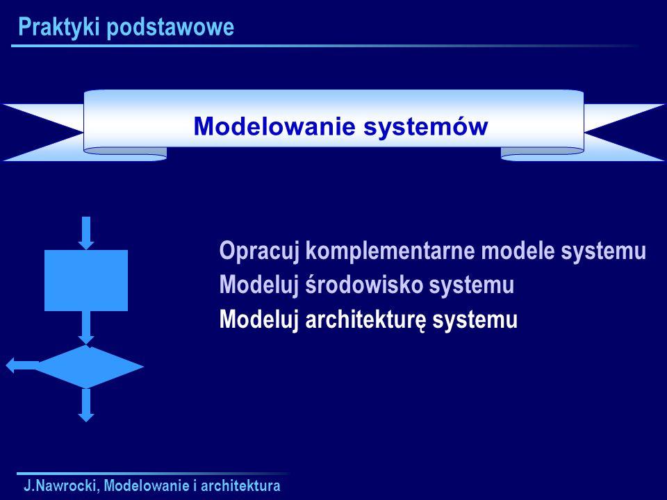 J.Nawrocki, Modelowanie i architektura Praktyki podstawowe Modelowanie systemów Opracuj komplementarne modele systemu Modeluj środowisko systemu Model