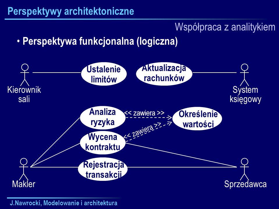 J.Nawrocki, Modelowanie i architektura Perspektywy architektoniczne Perspektywa funkcjonalna (logiczna) Współpraca z analitykiem Kierownik sali Ustale