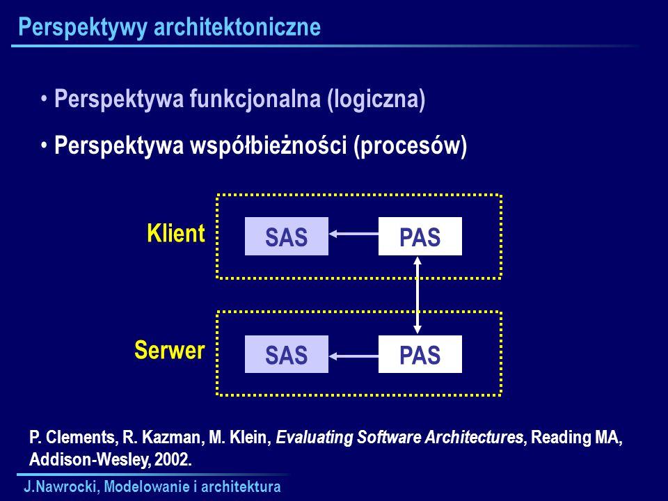 J.Nawrocki, Modelowanie i architektura Perspektywy architektoniczne Perspektywa funkcjonalna (logiczna) Perspektywa współbieżności (procesów) P. Cleme