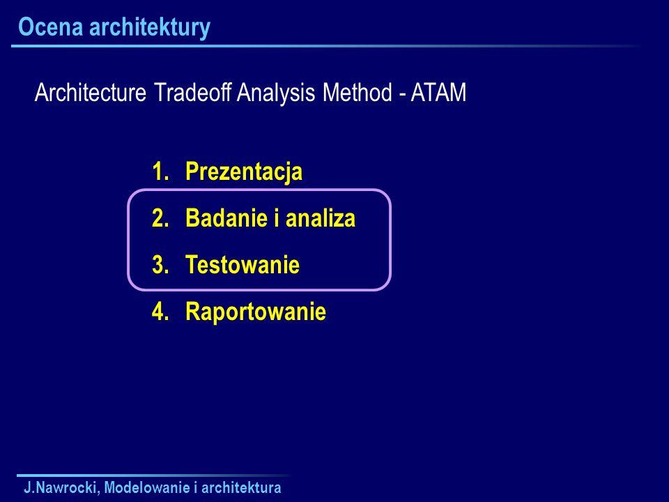 J.Nawrocki, Modelowanie i architektura Ocena architektury Architecture Tradeoff Analysis Method - ATAM 1.Prezentacja 2.Badanie i analiza 3.Testowanie