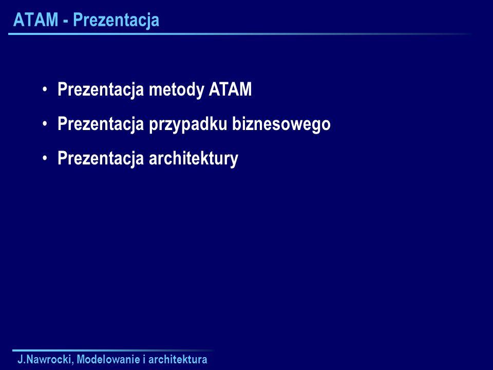 J.Nawrocki, Modelowanie i architektura ATAM - Prezentacja Prezentacja metody ATAM Prezentacja przypadku biznesowego Prezentacja architektury