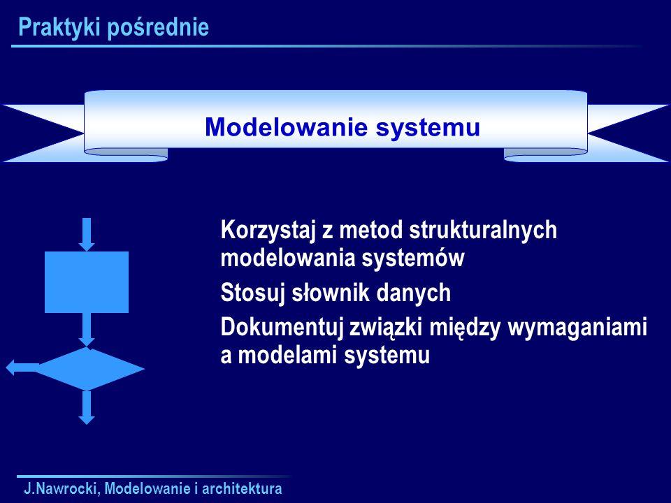 J.Nawrocki, Modelowanie i architektura Praktyki pośrednie Modelowanie systemu Korzystaj z metod strukturalnych modelowania systemów Stosuj słownik dan
