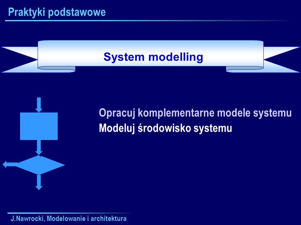 J.Nawrocki, Modelowanie i architektura Praktyki podstawowe System modelling Opracuj komplementarne modele systemu Modeluj środowisko systemu