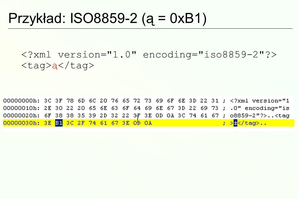 ą Przykład: ISO8859-2 (ą = 0xB1)
