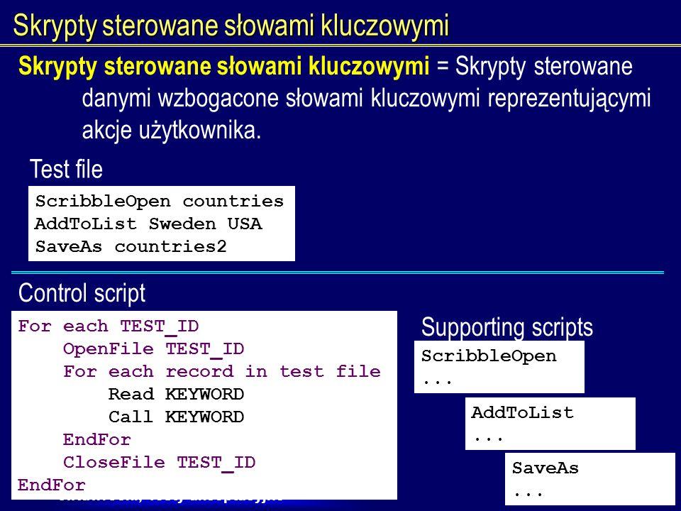 J.Nawrocki, Testy akceptacyjne Skrypty współdzielone Skrypt współdzielony = Skrypt wykorzystywany przez więcej niż jeden przypadek testowy.
