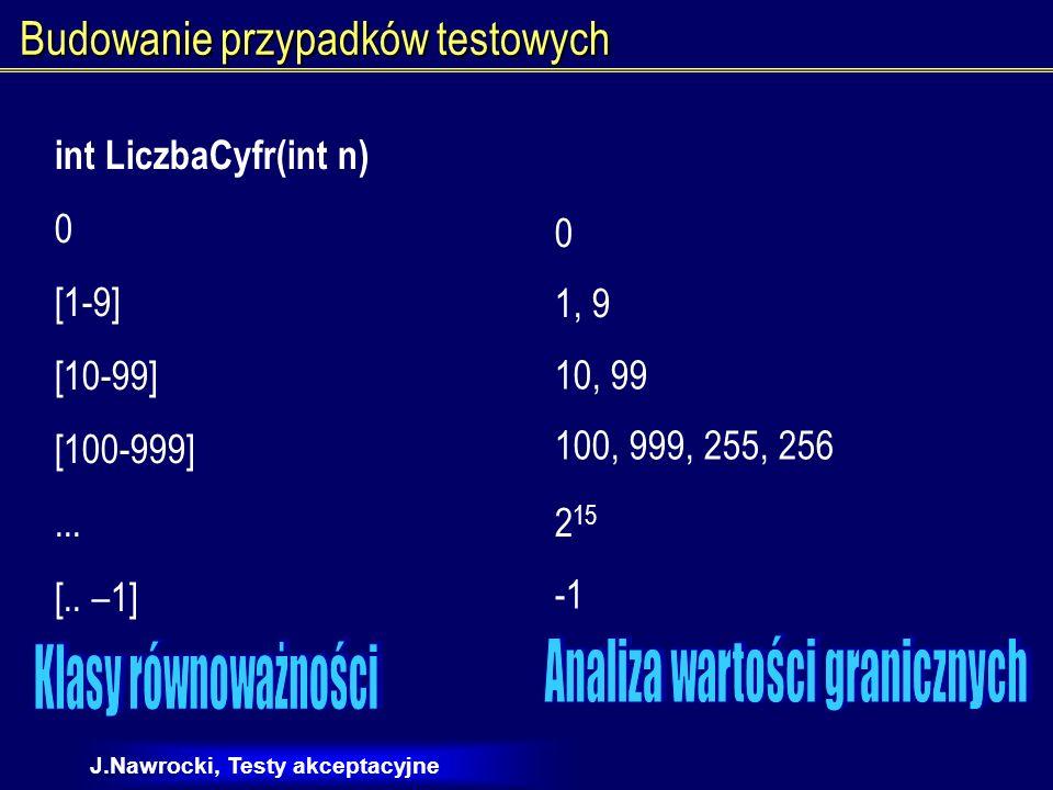 J.Nawrocki, Testy akceptacyjne Atrybuty przypadków testowych Na ile skuteczny w wykrywaniu defektów.