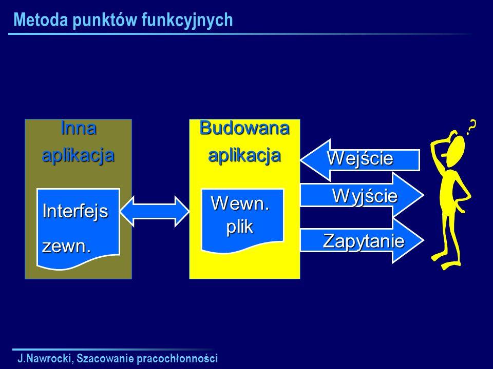 J.Nawrocki, Szacowanie pracochłonności Metoda punktów funkcyjnychBudowanaaplikacjaWewn.plik Wyjście Wejście Zapytanie Innaaplikacja Interfejszewn.