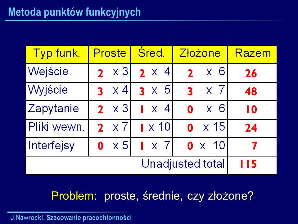 J.Nawrocki, Szacowanie pracochłonności Metoda punktów funkcyjnych 2 2 2 26 3 3 3 48 2 1 0 10 2 1 0 24 0 1 0 7 115 Problem: proste, średnie, czy złożon