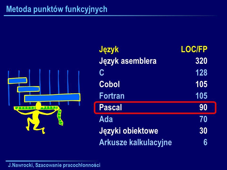 J.Nawrocki, Szacowanie pracochłonności Metoda punktów funkcyjnych Język Język asemblera C Cobol Fortran Pascal Ada Języki obiektowe Arkusze kalkulacyj