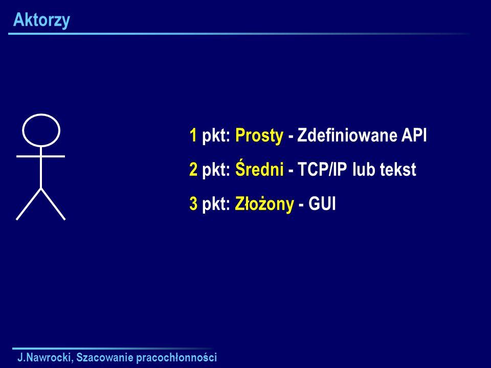 J.Nawrocki, Szacowanie pracochłonności Aktorzy 1 pkt: Prosty - Zdefiniowane API 2 pkt: Średni - TCP/IP lub tekst 3 pkt: Złożony - GUI
