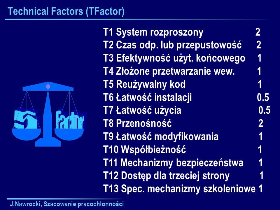 J.Nawrocki, Szacowanie pracochłonności Technical Factors (TFactor) T1 System rozproszony 2 T2 Czas odp. lub przepustowość 2 T3 Efektywność użyt. końco