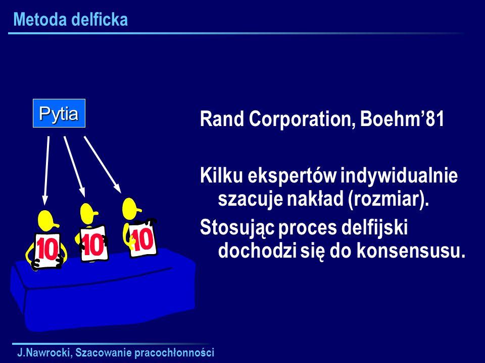 J.Nawrocki, Szacowanie pracochłonności Metoda delficka Rand Corporation, Boehm81 Kilku ekspertów indywidualnie szacuje nakład (rozmiar). Stosując proc