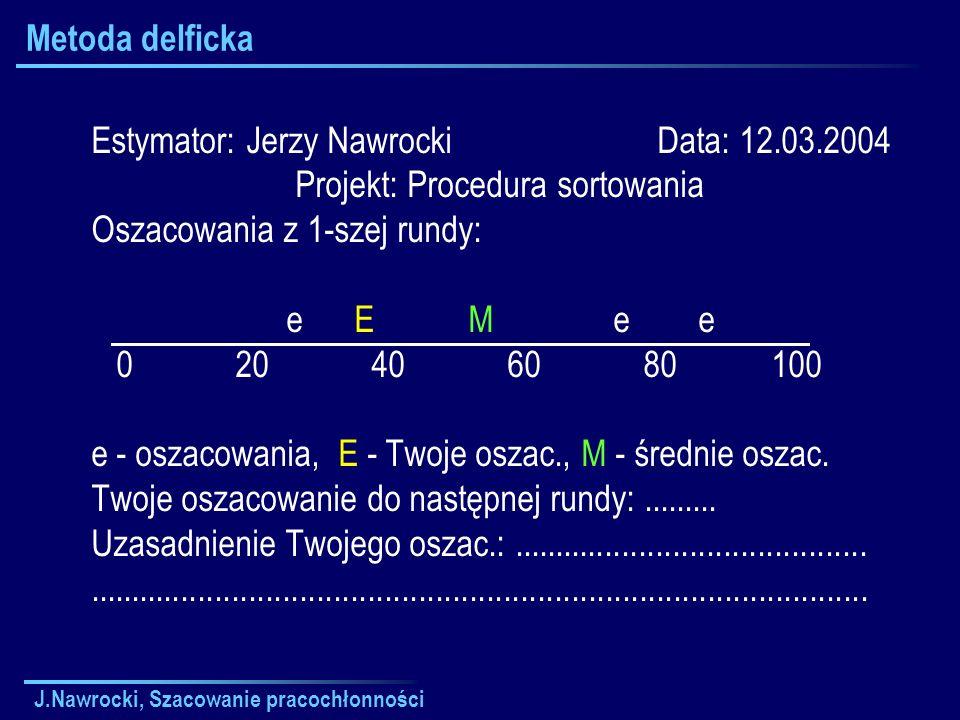 J.Nawrocki, Szacowanie pracochłonności Metoda delficka Estymator: Jerzy Nawrocki Data: 12.03.2004 Projekt: Procedura sortowania Oszacowania z 1-szej r