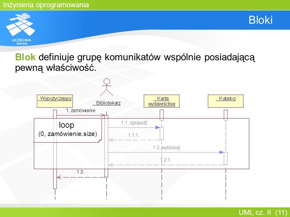 Inżynieria oprogramowania UML cz. II (11) Bloki Blok definiuje grupę komunikatów wspólnie posiadającą pewną właściwość. loop (0, zamówienie.size)