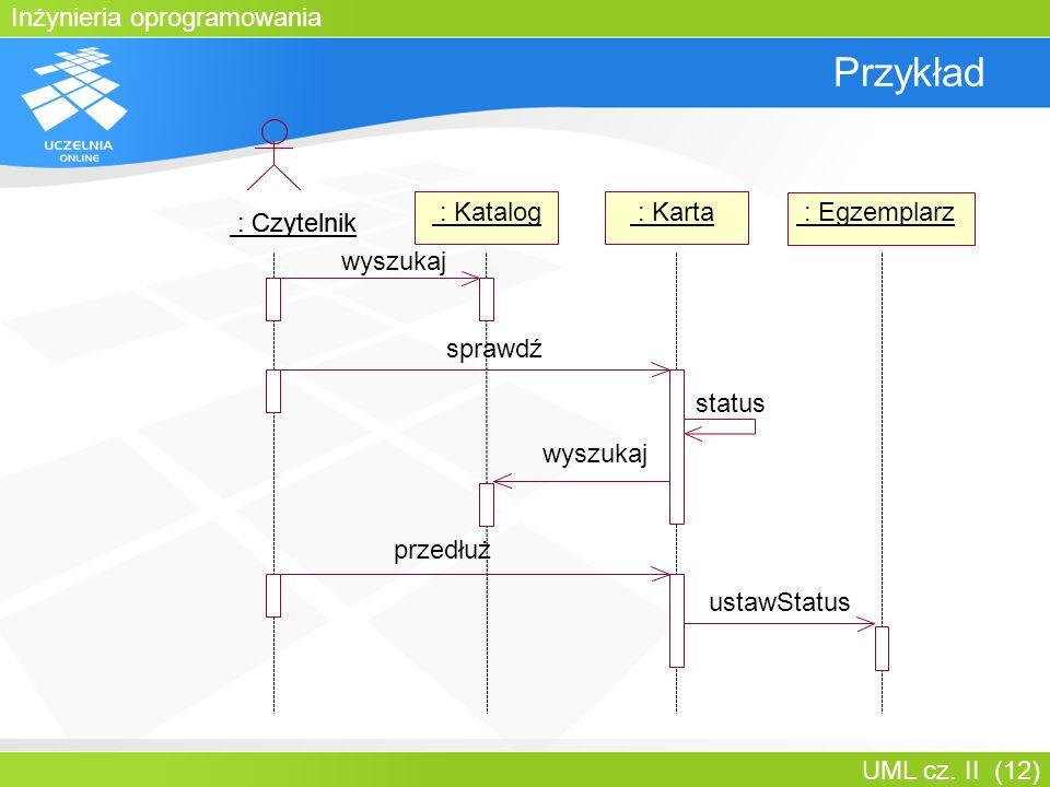 Inżynieria oprogramowania UML cz. II (12) Przykład : Czytelnik : Karta : Katalog : Egzemplarz wyszukaj przedłuż ustawStatus sprawdź status wyszukaj