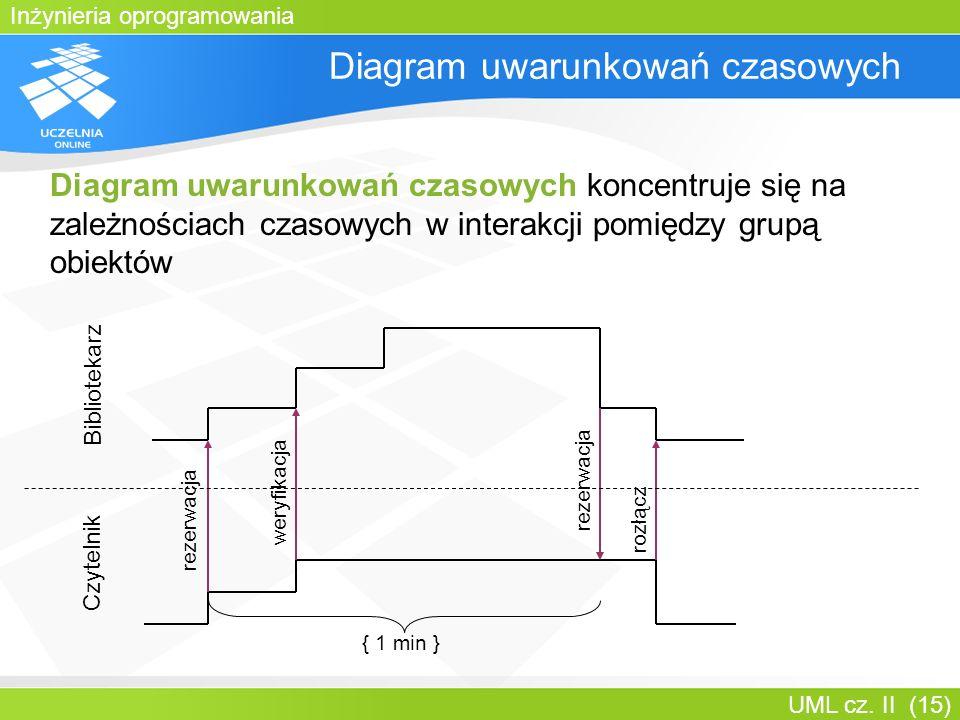 Inżynieria oprogramowania UML cz. II (15) Diagram uwarunkowań czasowych Diagram uwarunkowań czasowych koncentruje się na zależnościach czasowych w int