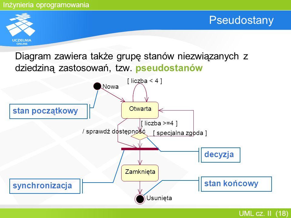 Inżynieria oprogramowania UML cz. II (18) Pseudostany Diagram zawiera także grupę stanów niezwiązanych z dziedziną zastosowań, tzw. pseudostanów Nowa
