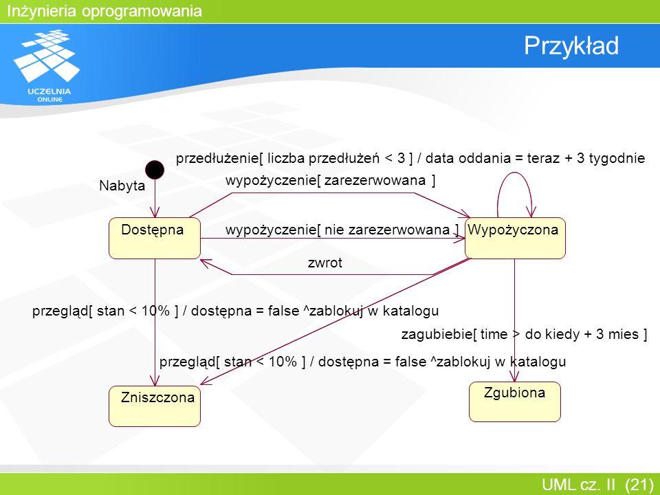 Inżynieria oprogramowania UML cz. II (21) Przykład Nabyta DostępnaWypożyczona Zniszczona Zgubiona wypożyczenie[ zarezerwowana ] wypożyczenie[ nie zare