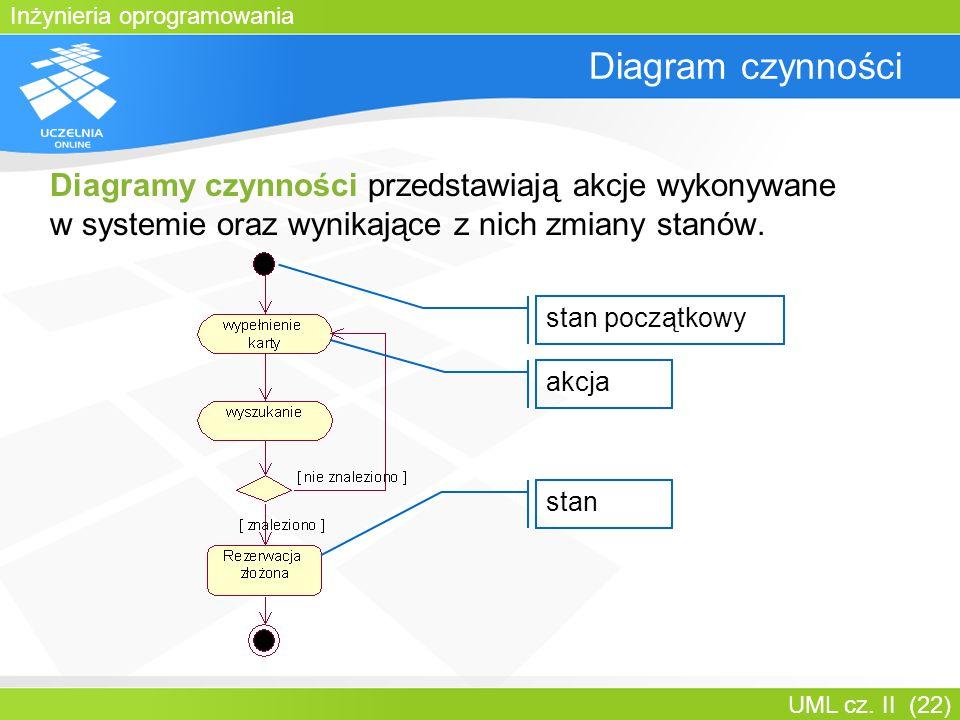 Inżynieria oprogramowania UML cz. II (22) Diagram czynności Diagramy czynności przedstawiają akcje wykonywane w systemie oraz wynikające z nich zmiany