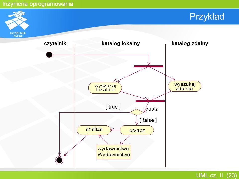 Inżynieria oprogramowania UML cz. II (23) Przykład pusta wyszukaj lokalnie połącz analiza wyszukaj zdalnie wydawnictwo : Wydawnictwo [ true ] [ false