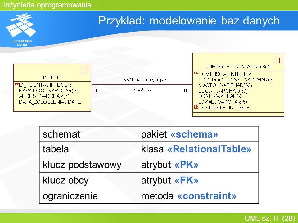 Inżynieria oprogramowania UML cz. II (28) Przykład: modelowanie baz danych schematpakiet «schema» tabelaklasa «RelationalTable» klucz podstawowyatrybu