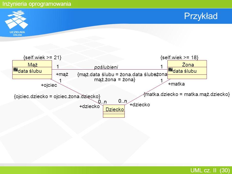 Inżynieria oprogramowania UML cz. II (30) Przykład Mąż data ślubu Żona data ślubu 111 +żona 1 +mąż poślubieni Dziecko 0..n 1 1 +dziecko 0..n +matka 1