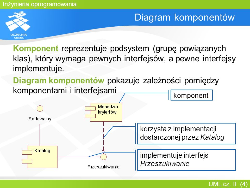 Inżynieria oprogramowania UML cz. II (4) Diagram komponentów Komponent reprezentuje podsystem (grupę powiązanych klas), który wymaga pewnych interfejs
