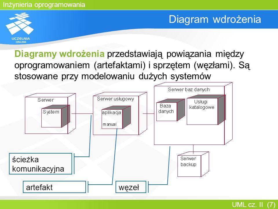 Inżynieria oprogramowania UML cz. II (7) Diagram wdrożenia Diagramy wdrożenia przedstawiają powiązania między oprogramowaniem (artefaktami) i sprzętem
