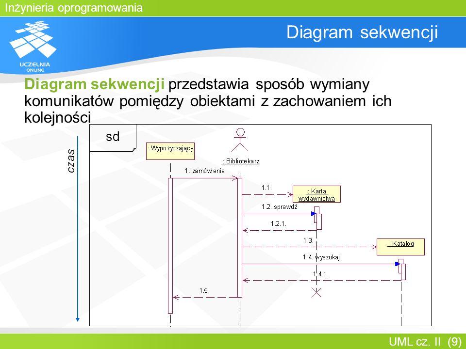 Inżynieria oprogramowania UML cz. II (9) Diagram sekwencji Diagram sekwencji przedstawia sposób wymiany komunikatów pomiędzy obiektami z zachowaniem i
