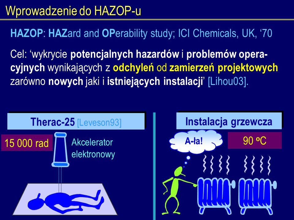 Wprowadzenie do HAZOP-u Therac-25 [Leveson93] Akcelerator elektronowy 15 000 rad Instalacja grzewcza 90 o C A-ła! HAZOP : HAZ ard and OP erability stu