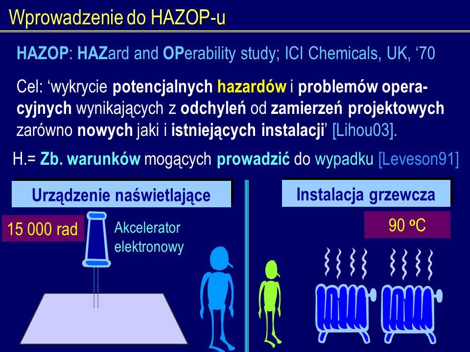 Wprowadzenie do HAZOP-u Instalacja grzewcza 90 o C Akcelerator elektronowy 15 000 rad Urządzenie naświetlające H.= Zb. warunków mogących prowadzić do