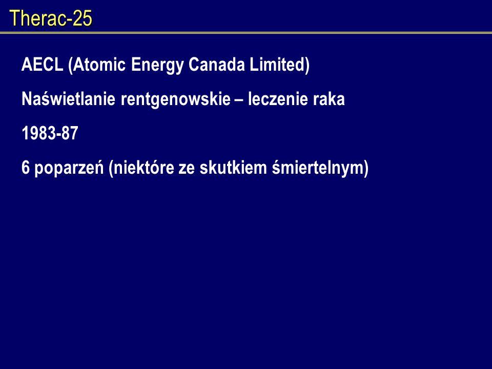 Therac-25 AECL (Atomic Energy Canada Limited) Naświetlanie rentgenowskie – leczenie raka 1983-87 6 poparzeń (niektóre ze skutkiem śmiertelnym)