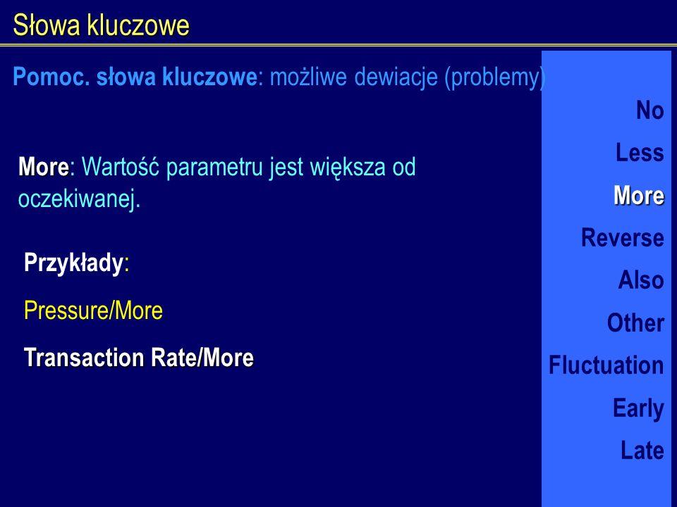 Słowa kluczowe No LessMore Reverse Also Other Fluctuation Early Late More More : Wartość parametru jest większa od oczekiwanej. Przykłady : Pressure/M