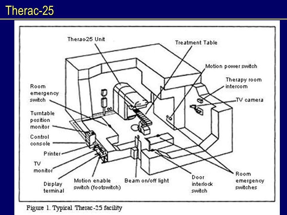 Therac-25