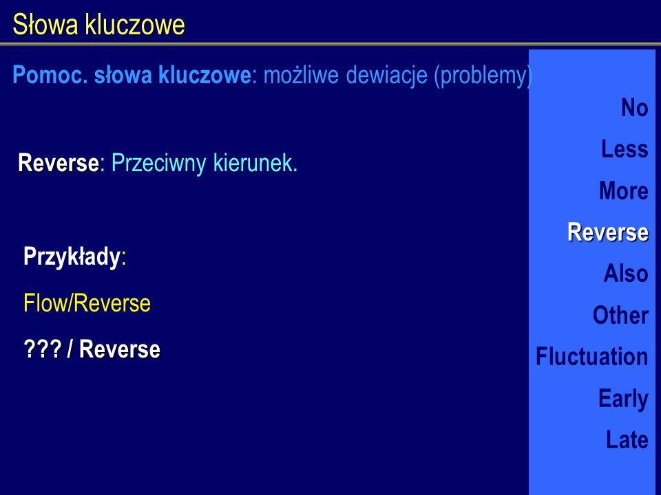 Słowa kluczowe No Less MoreReverse Also Other Fluctuation Early Late Reverse Reverse : Przeciwny kierunek. Przykłady : Flow/Reverse ??? / Reverse Pomo