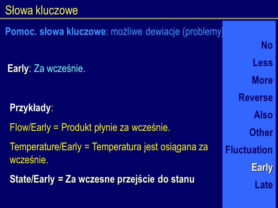 Słowa kluczowe No Less More Reverse Also Other FluctuationEarly Late Early Early : Za wcześnie. Przykłady : Flow/Early = Produkt płynie za wcześnie. T