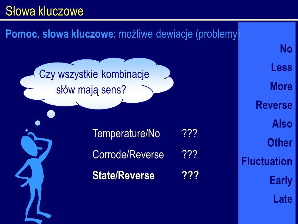 Słowa kluczowe No Less More Reverse Also Other Fluctuation Early Late Czy wszystkie kombinacje słów mają sens? Temperature/No??? Corrode/Reverse??? St