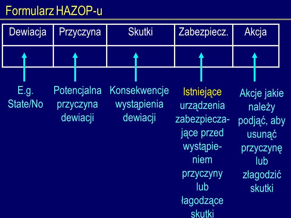 Formularz HAZOP-u DewiacjaPrzyczynaSkutkiZabezpiecz.Akcja E.g. State/No Potencjalna przyczyna dewiacji Konsekwencje wystąpienia dewiacji Istniejące ur