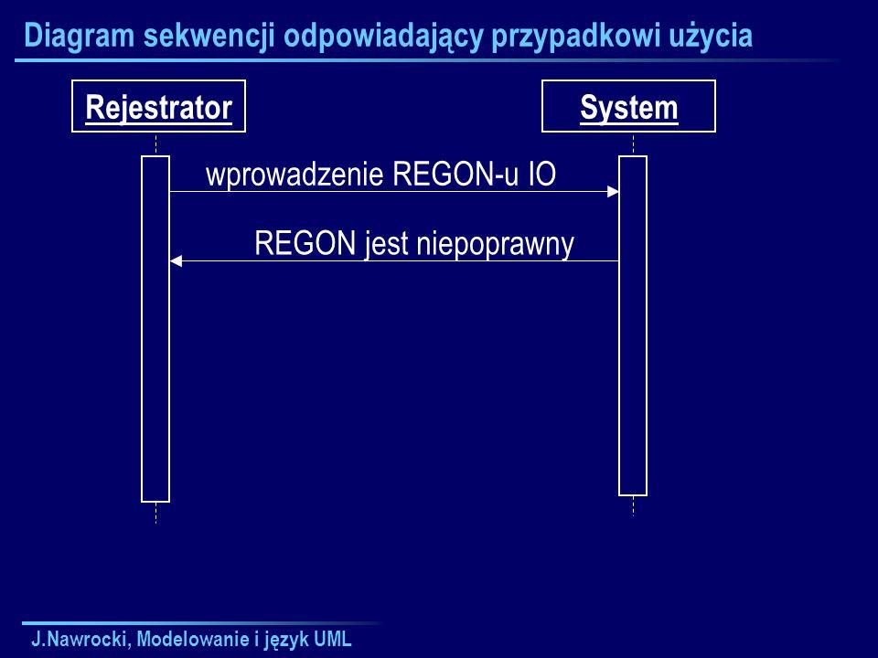 J.Nawrocki, Modelowanie i język UML Diagram sekwencji odpowiadający przypadkowi użycia RejestratorSystem wprowadzenie REGON-u IO REGON jest niepoprawn