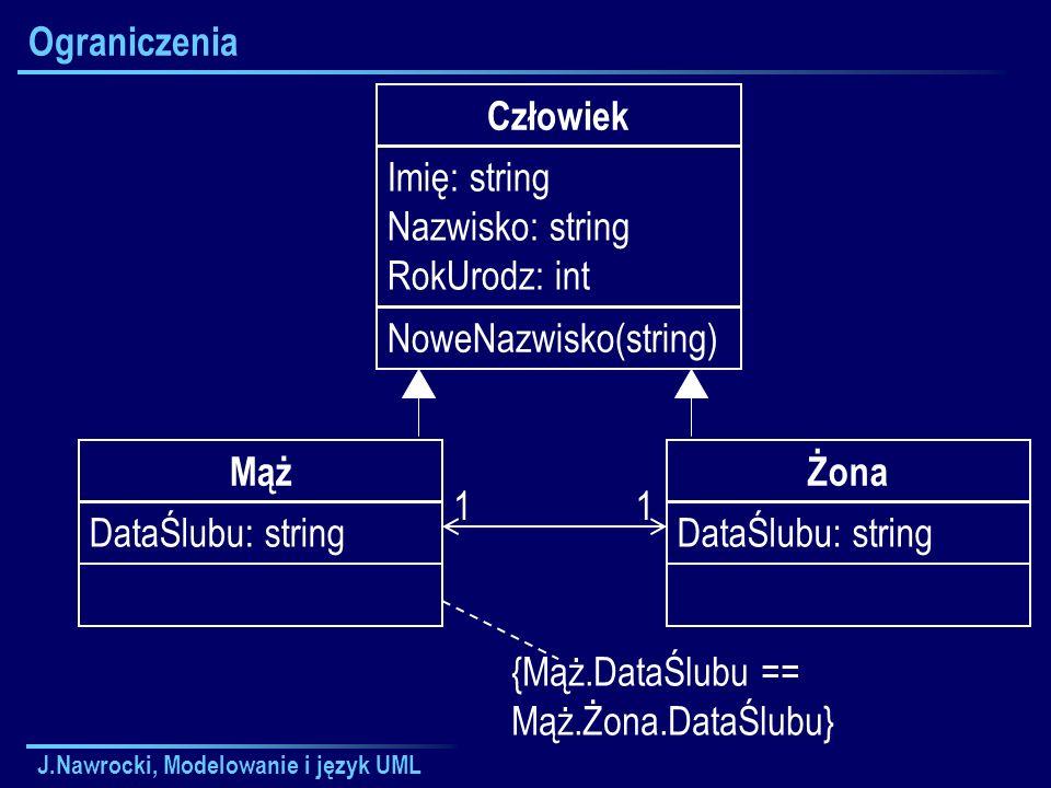 J.Nawrocki, Modelowanie i język UML Ograniczenia Człowiek Imię: string Nazwisko: string RokUrodz: int NoweNazwisko(string) Żona DataŚlubu: string Mąż DataŚlubu: string 11 {Mąż.DataŚlubu == Mąż.Żona.DataŚlubu}